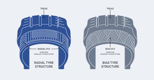 نمای گرافیکی از لایه های دو تایر رادیال و بایاس